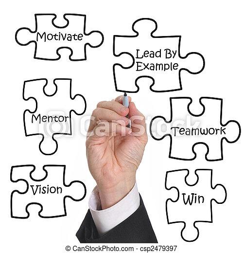 Business Success - csp2479397