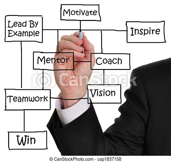 Business Success - csp1837158