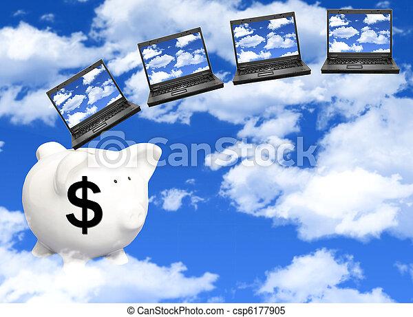 Cloud computing costs - csp6177905