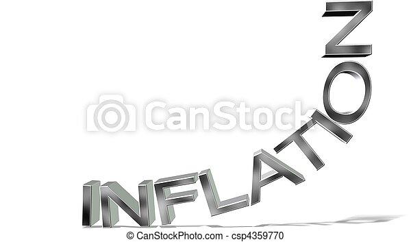 Inflation - csp4359770